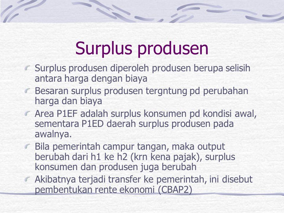Surplus produsen Surplus produsen diperoleh produsen berupa selisih antara harga dengan biaya Besaran surplus produsen tergntung pd perubahan harga da