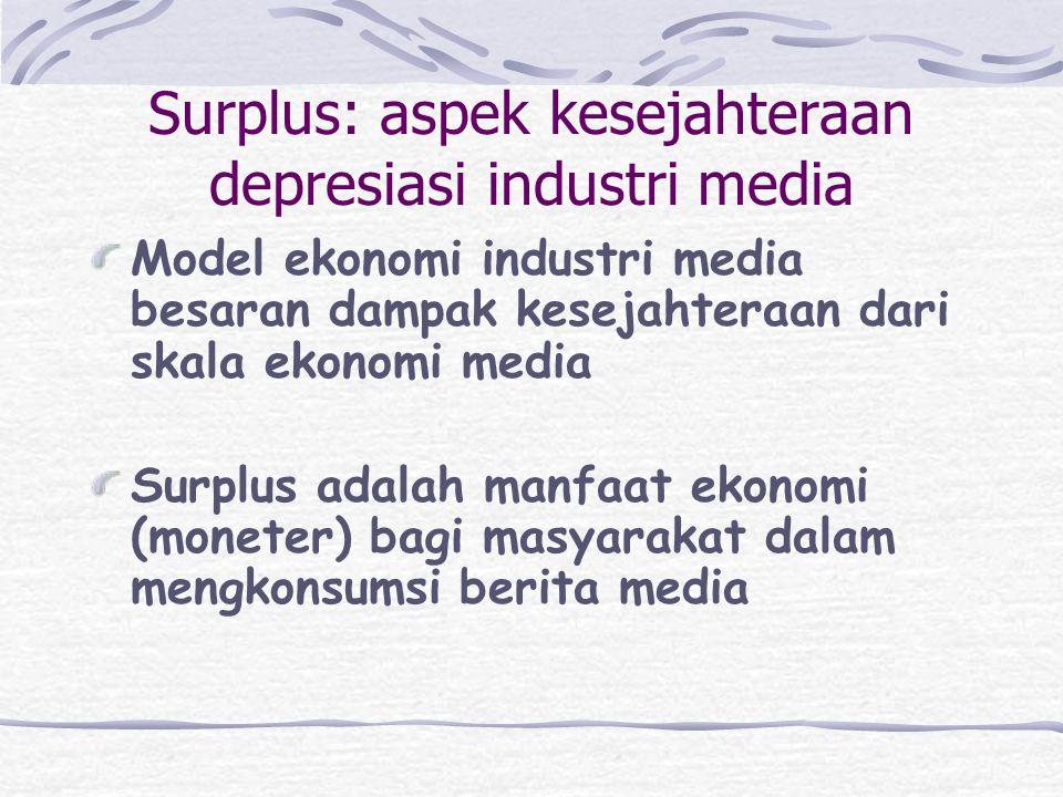 Surplus: aspek kesejahteraan depresiasi industri media Model ekonomi industri media besaran dampak kesejahteraan dari skala ekonomi media Surplus adal