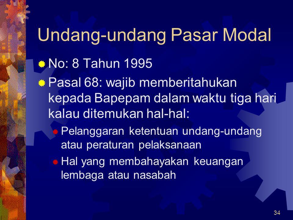 34 Undang-undang Pasar Modal  No: 8 Tahun 1995  Pasal 68: wajib memberitahukan kepada Bapepam dalam waktu tiga hari kalau ditemukan hal-hal:  Pelan