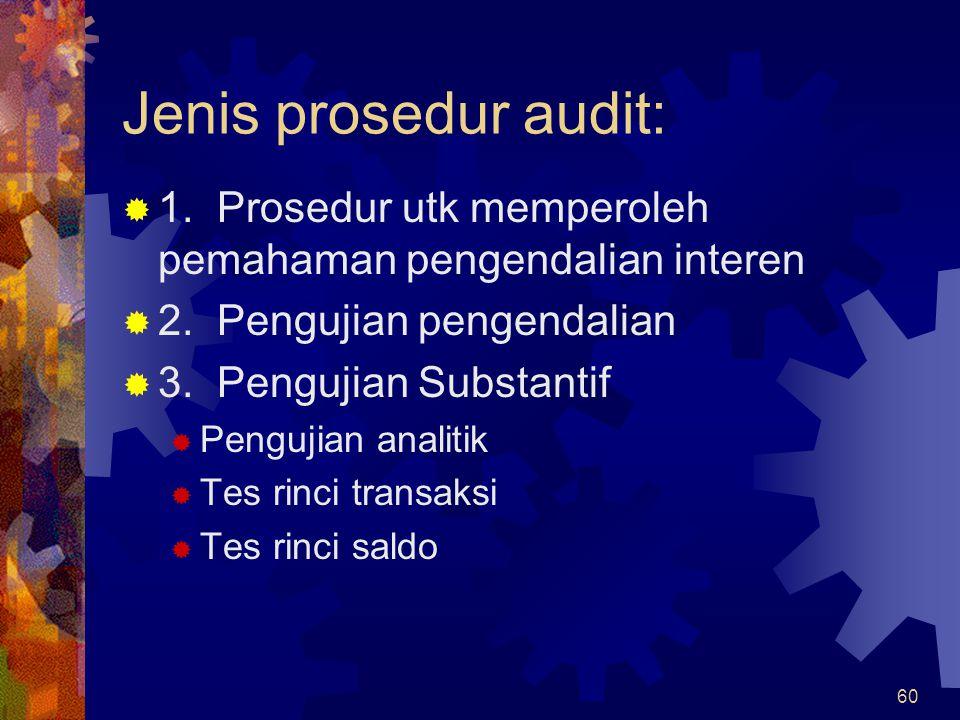60 Jenis prosedur audit:  1. Prosedur utk memperoleh pemahaman pengendalian interen  2. Pengujian pengendalian  3. Pengujian Substantif  Pengujian