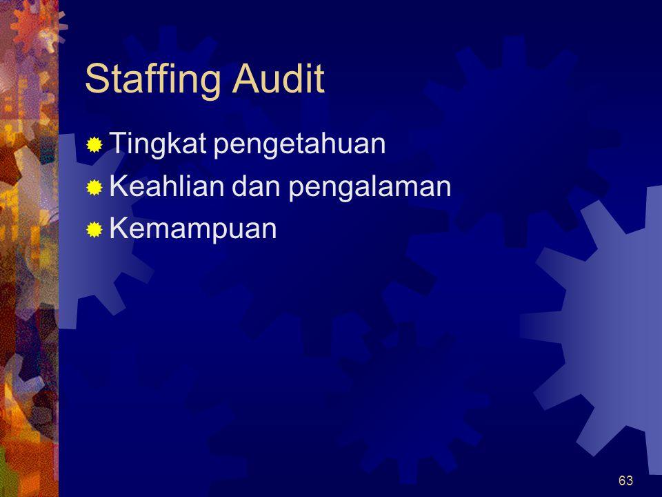 63 Staffing Audit  Tingkat pengetahuan  Keahlian dan pengalaman  Kemampuan