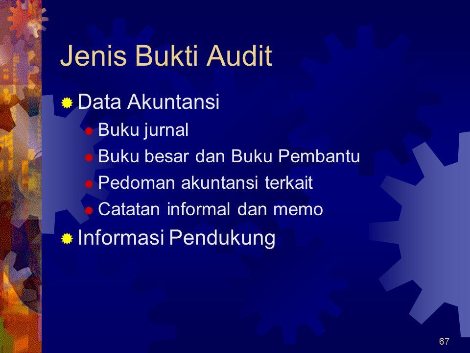 67 Jenis Bukti Audit  Data Akuntansi  Buku jurnal  Buku besar dan Buku Pembantu  Pedoman akuntansi terkait  Catatan informal dan memo  Informasi