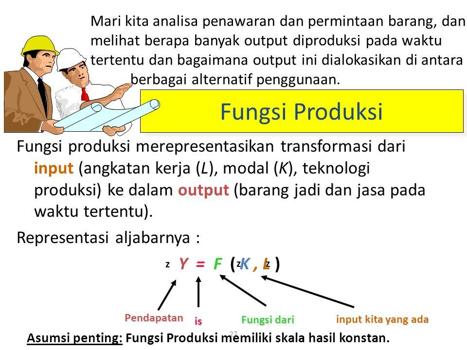 27 Fungsi produksi merepresentasikan transformasi dari input (angkatan kerja (L), modal (K), teknologi produksi) ke dalam output (barang jadi dan jasa