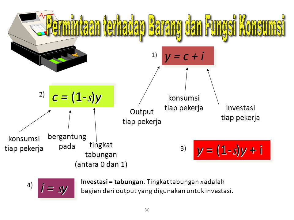 30 konsumsi tiap pekerja bergantungpada tingkattabungan (antara 0 dan 1) Output tiap pekerja konsumsi investasi y = c + i 1) c = (1- s )y 2) y = (1- s