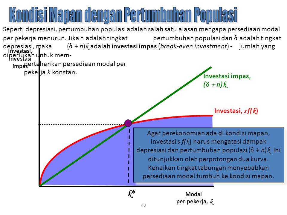 40 Seperti depresiasi, pertumbuhan populasi adalah salah satu alasan mengapa persediaan modal per pekerja menurun. Jika n adalah tingkat pertumbuhan p