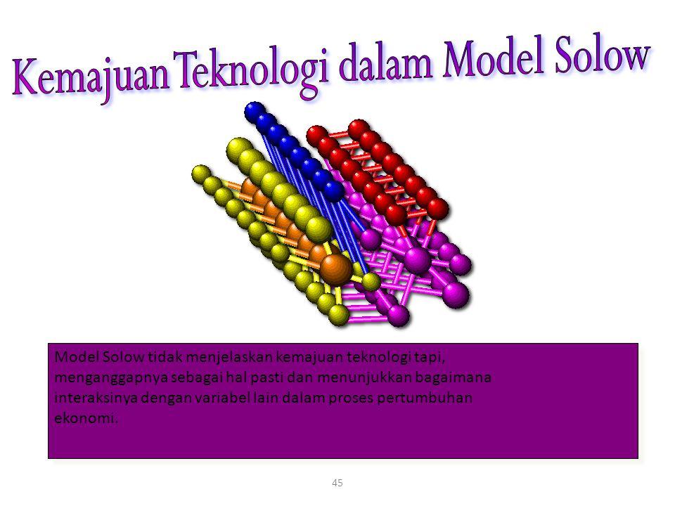 45 Model Solow tidak menjelaskan kemajuan teknologi tapi, menganggapnya sebagai hal pasti dan menunjukkan bagaimana interaksinya dengan variabel lain