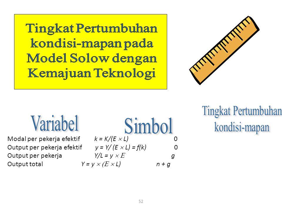 52 Modal per pekerja efektif k = K/(E  L) 0 Output per pekerja efektif y = Y/ (E  L) = f(k) 0 Output per pekerja Y/L = y  g Output total Y