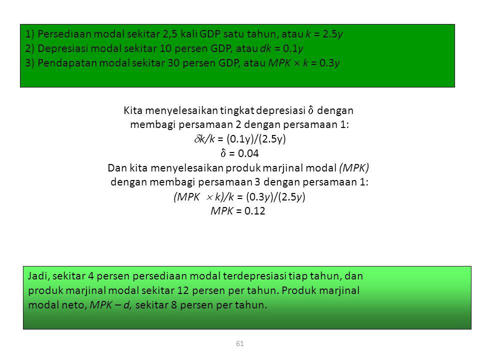 61 Kita menyelesaikan tingkat depresiasi  dengan membagi persamaan 2 dengan persamaan 1:  k/k = (0.1y)/(2.5y)  = 0.04 Dan kita menyelesaikan produk