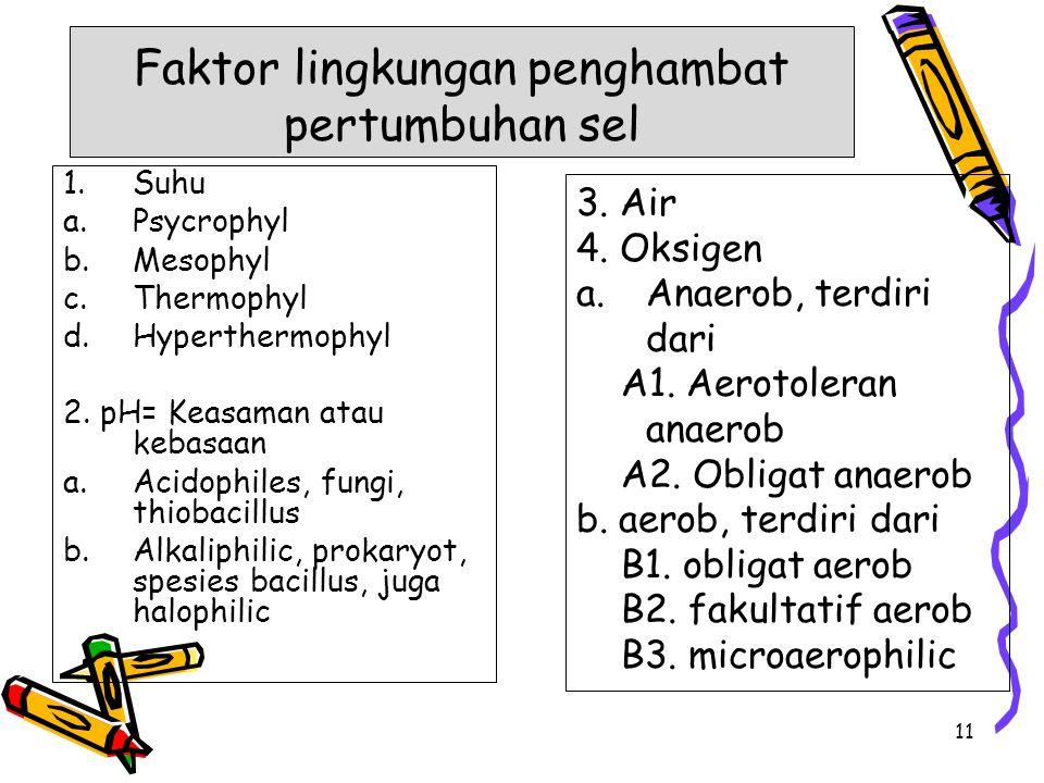 1.Suhu a.Psycrophyl b.Mesophyl c.Thermophyl d.Hyperthermophyl 2. pH= Keasaman atau kebasaan a.Acidophiles, fungi, thiobacillus b.Alkaliphilic, prokary