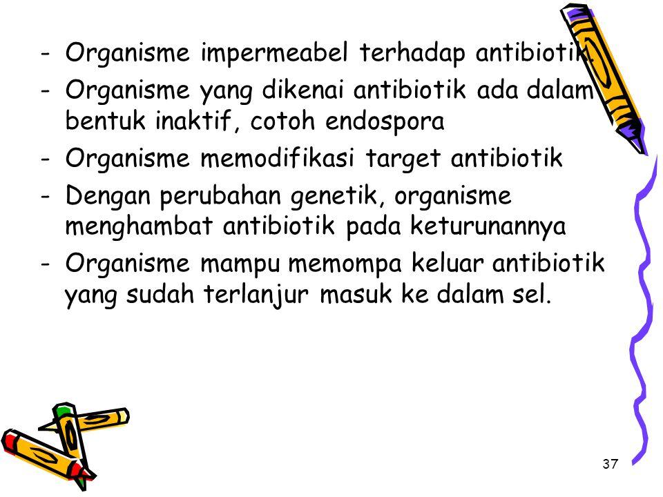 -Organisme impermeabel terhadap antibiotik. -Organisme yang dikenai antibiotik ada dalam bentuk inaktif, cotoh endospora -Organisme memodifikasi targe