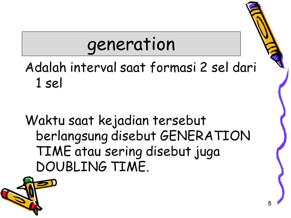 Adalah interval saat formasi 2 sel dari 1 sel Waktu saat kejadian tersebut berlangsung disebut GENERATION TIME atau sering disebut juga DOUBLING TIME.
