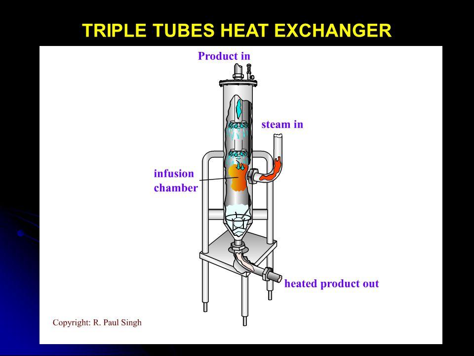 TRIPLE TUBES HEAT EXCHANGER