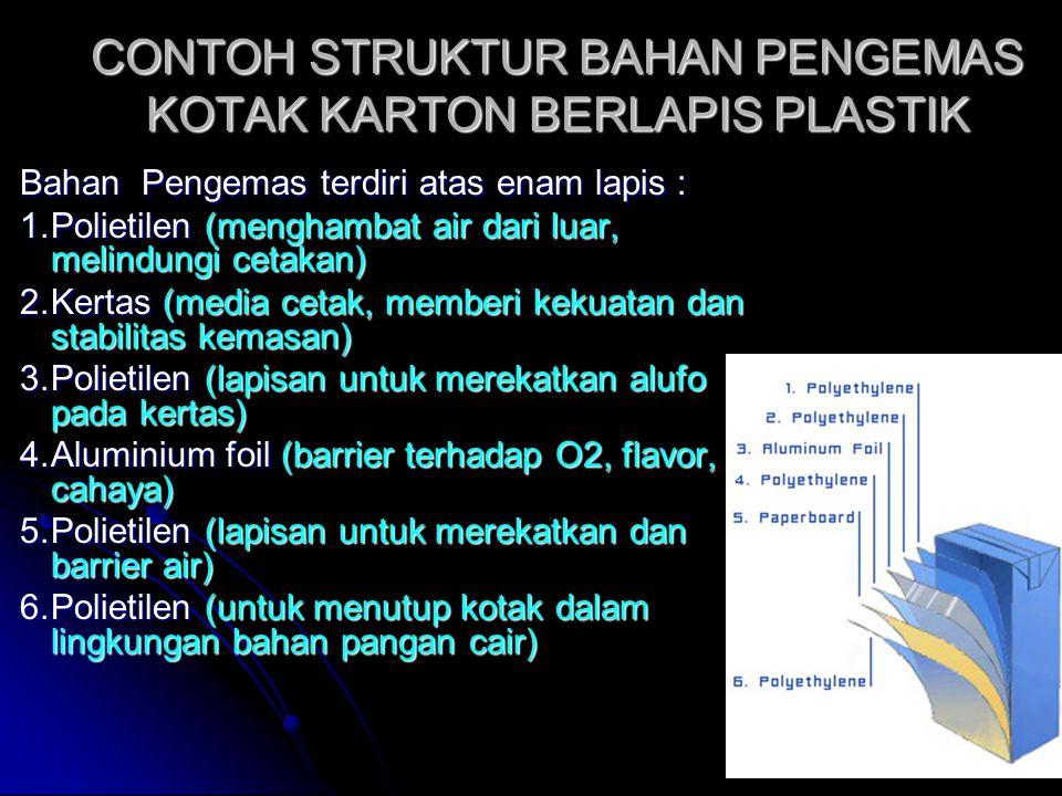 CONTOH STRUKTUR BAHAN PENGEMAS KOTAK KARTON BERLAPIS PLASTIK Bahan Pengemas terdiri atas enam lapis : 1.Polietilen (menghambat air dari luar, melindun