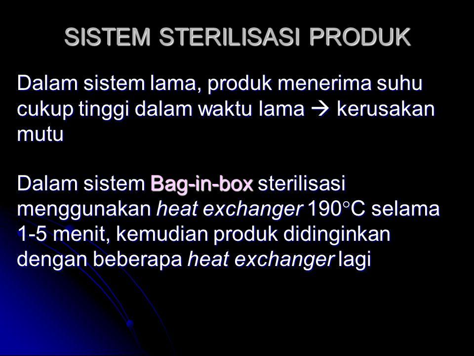 SISTEM STERILISASI PRODUK Dalam sistem lama, produk menerima suhu cukup tinggi dalam waktu lama  kerusakan mutu Dalam sistem Bag-in-box sterilisasi m