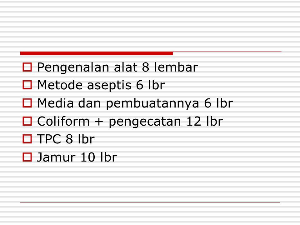  Pengenalan alat 8 lembar  Metode aseptis 6 lbr  Media dan pembuatannya 6 lbr  Coliform + pengecatan 12 lbr  TPC 8 lbr  Jamur 10 lbr