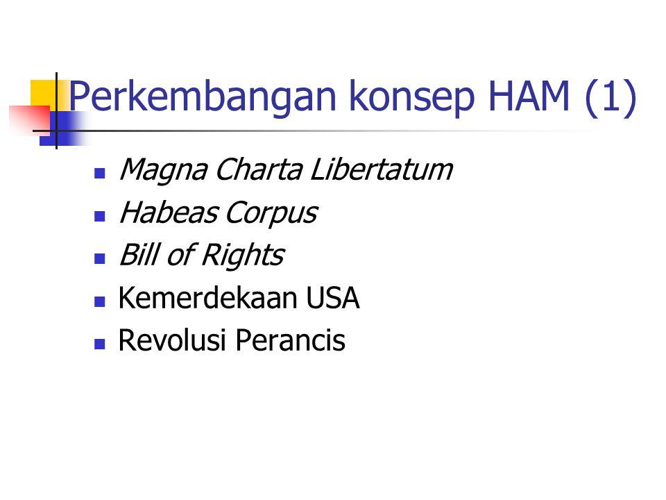 Magna Charta Libertatum Habeas Corpus Bill of Rights Kemerdekaan USA Revolusi Perancis Perkembangan konsep HAM (1)