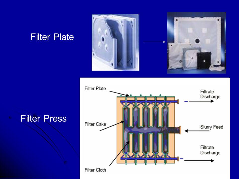 Filter Plate Filter Press
