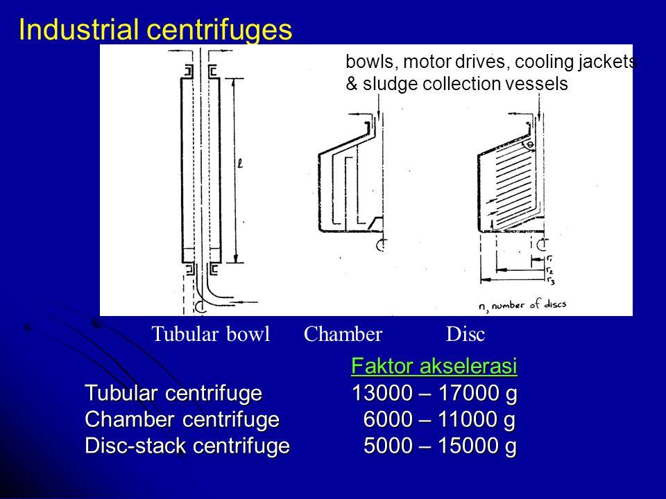 Industrial centrifuges Tubular bowl Chamber Disc Faktor akselerasi Tubular centrifuge13000 – 17000 g Chamber centrifuge 6000 – 11000 g Disc-stack centrifuge 5000 – 15000 g bowls, motor drives, cooling jackets & sludge collection vessels