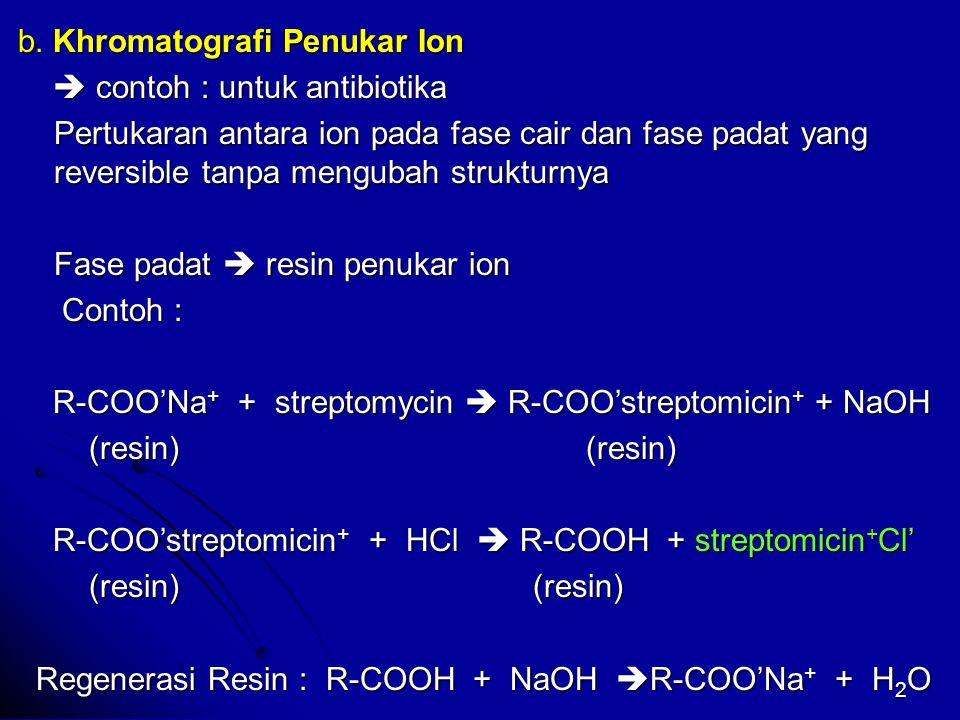b. Khromatografi Penukar Ion  contoh : untuk antibiotika  contoh : untuk antibiotika Pertukaran antara ion pada fase cair dan fase padat yang revers