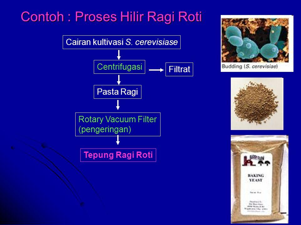 Contoh : Proses Hilir Ragi Roti Cairan kultivasi S.