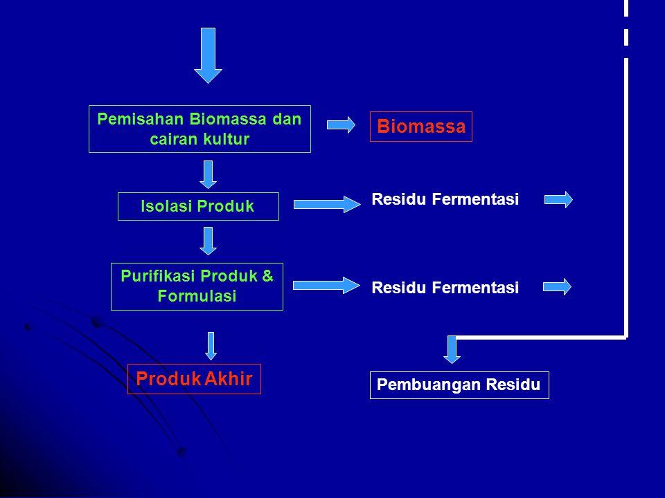 Pemisahan Biomassa dan cairan kultur Isolasi Produk Purifikasi Produk & Formulasi Produk Akhir Pembuangan Residu Biomassa Residu Fermentasi