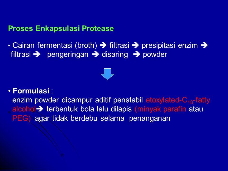 Proses Enkapsulasi Protease Cairan fermentasi (broth)  filtrasi  presipitasi enzim  filtrasi  pengeringan  disaring  powder Formulasi : enzim powder dicampur aditif penstabil etoxylated-C 18 -fatty alcohol  terbentuk bola lalu dilapis (minyak parafin atau PEG) agar tidak berdebu selama penanganan