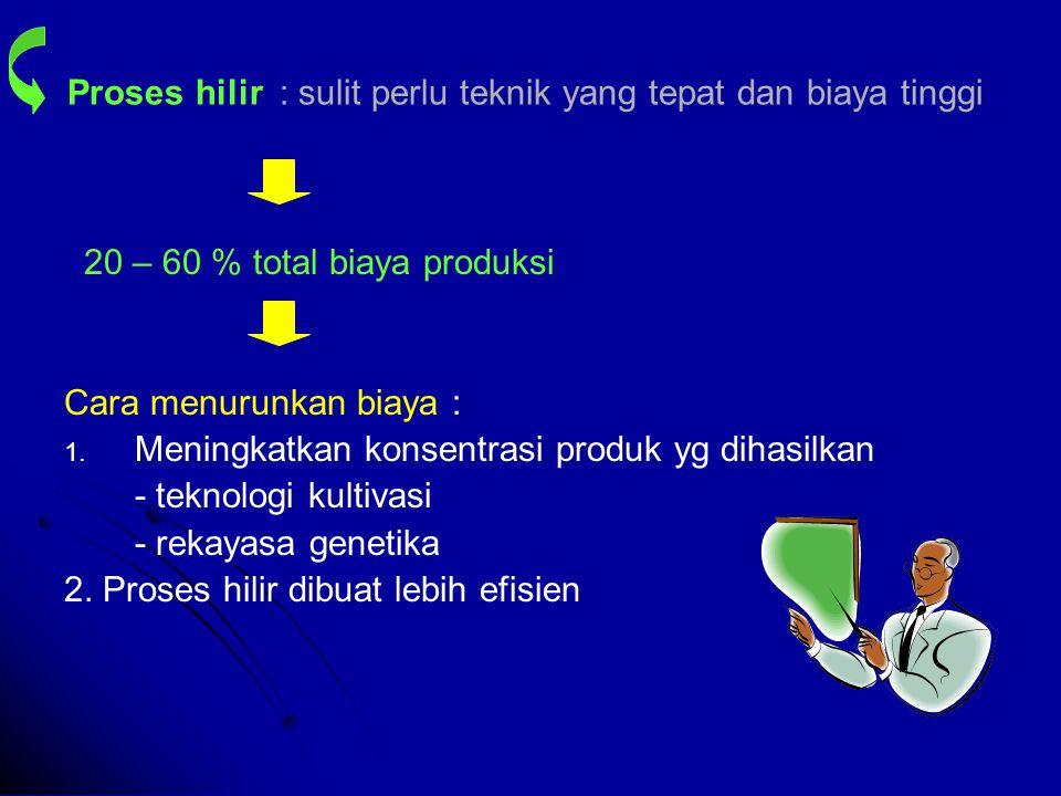 KRITERIA PEMILIHAN METODE PROSES HILIR Lokasi produk (intra/ekstraseluler) Lokasi produk (intra/ekstraseluler) Konsentrasi produk dalam cairan kultivasi ('broth') Konsentrasi produk dalam cairan kultivasi ('broth') Sifat-sifat kimia dan fisik produk (ukuran partikel, kelarutan, densitas, difusifitas, muatan dll) Sifat-sifat kimia dan fisik produk (ukuran partikel, kelarutan, densitas, difusifitas, muatan dll) Penggunaan produk  pangan, farmasi dll Penggunaan produk  pangan, farmasi dll Standar tingkat kemurnian minimal yang ditentukan Standar tingkat kemurnian minimal yang ditentukan Adanya senyawa pengotor (mis.
