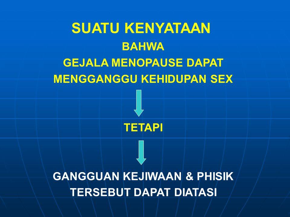 SUATU KENYATAAN BAHWA GEJALA MENOPAUSE DAPAT MENGGANGGU KEHIDUPAN SEX TETAPI GANGGUAN KEJIWAAN & PHISIK TERSEBUT DAPAT DIATASI