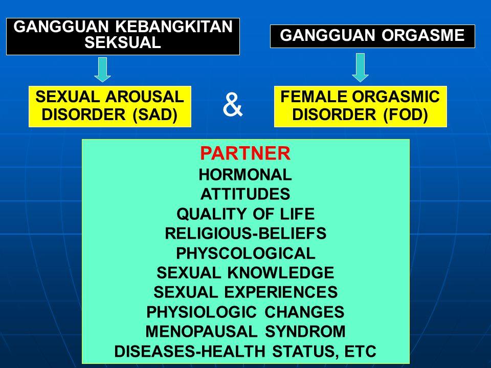 SEXUAL AROUSAL DISORDER (SAD) FEMALE ORGASMIC DISORDER (FOD) & PARTNER HORMONAL ATTITUDES QUALITY OF LIFE RELIGIOUS-BELIEFS PHYSCOLOGICAL SEXUAL KNOWLEDGE SEXUAL EXPERIENCES PHYSIOLOGIC CHANGES MENOPAUSAL SYNDROM DISEASES-HEALTH STATUS, ETC GANGGUAN KEBANGKITAN SEKSUAL GANGGUAN ORGASME