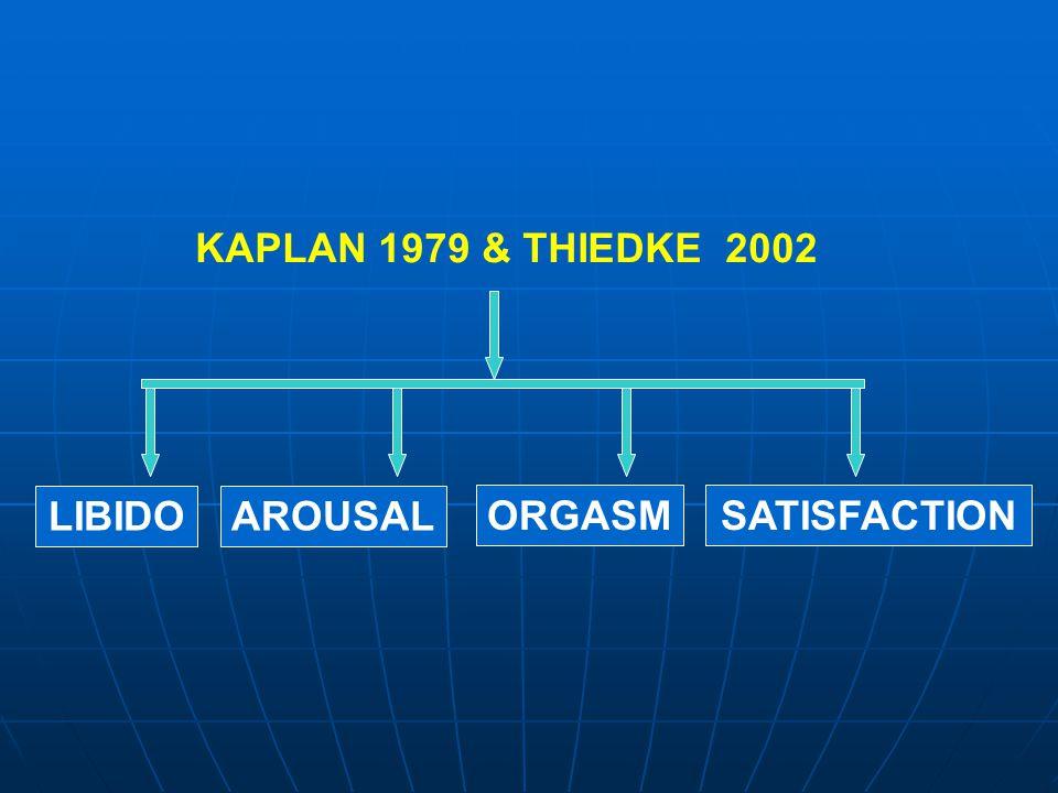 KAPLAN 1979 & THIEDKE 2002 LIBIDO ORGASM AROUSAL SATISFACTION