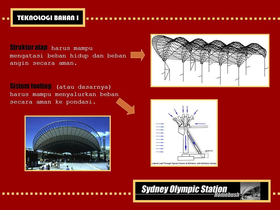 TEKNOLOGI BAHAN I Struktur atap harus mampu mengatasi beban hidup dan beban angin secara aman. Sistem footing (atau dasarnya) harus mampu menyalurkan
