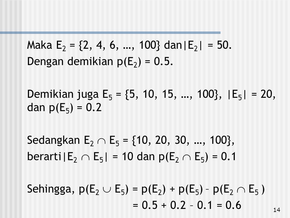 14 Maka E 2 = {2, 4, 6, …, 100} dan|E 2 | = 50. Dengan demikian p(E 2 ) = 0.5. Demikian juga E 5 = {5, 10, 15, …, 100}, |E 5 | = 20, dan p(E 5 ) = 0.2