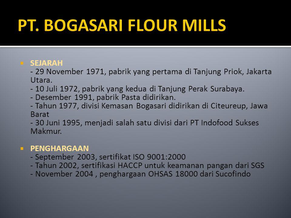  SEJARAH - 29 November 1971, pabrik yang pertama di Tanjung Priok, Jakarta Utara.