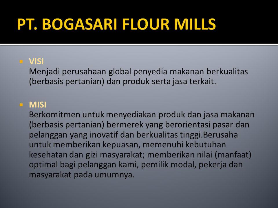  VISI Menjadi perusahaan global penyedia makanan berkualitas (berbasis pertanian) dan produk serta jasa terkait.