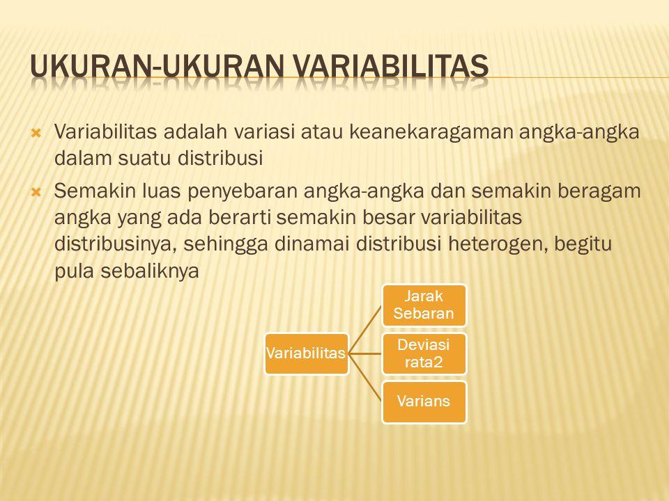  Variabilitas adalah variasi atau keanekaragaman angka-angka dalam suatu distribusi  Semakin luas penyebaran angka-angka dan semakin beragam angka y