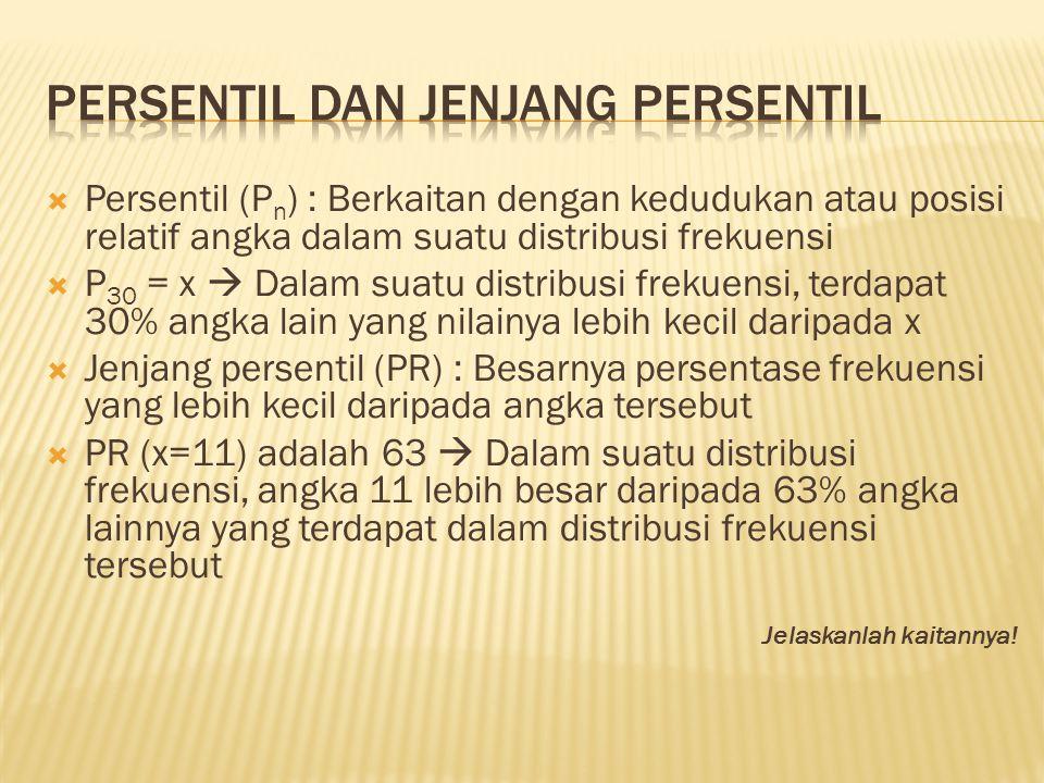  Persentil (P n ) : Berkaitan dengan kedudukan atau posisi relatif angka dalam suatu distribusi frekuensi  P 30 = x  Dalam suatu distribusi frekuen
