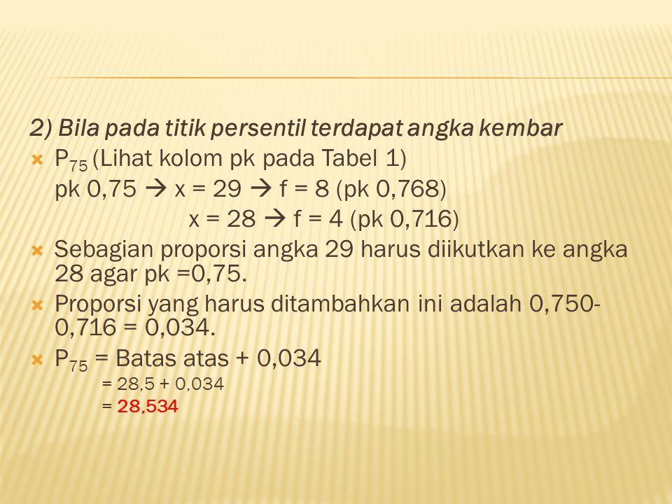 2) Bila pada titik persentil terdapat angka kembar  P 75 (Lihat kolom pk pada Tabel 1) pk 0,75  x = 29  f = 8 (pk 0,768) x = 28  f = 4 (pk 0,716)