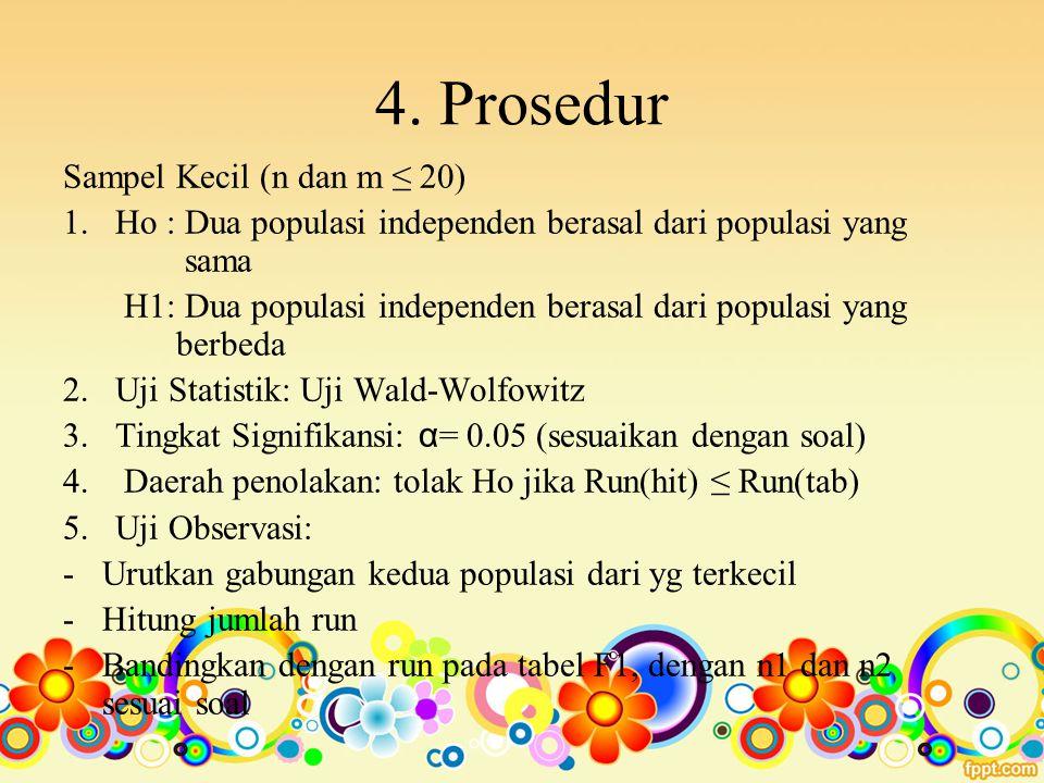 4. Prosedur Sampel Kecil (n dan m ≤ 20) 1.Ho : Dua populasi independen berasal dari populasi yang sama H1: Dua populasi independen berasal dari popula