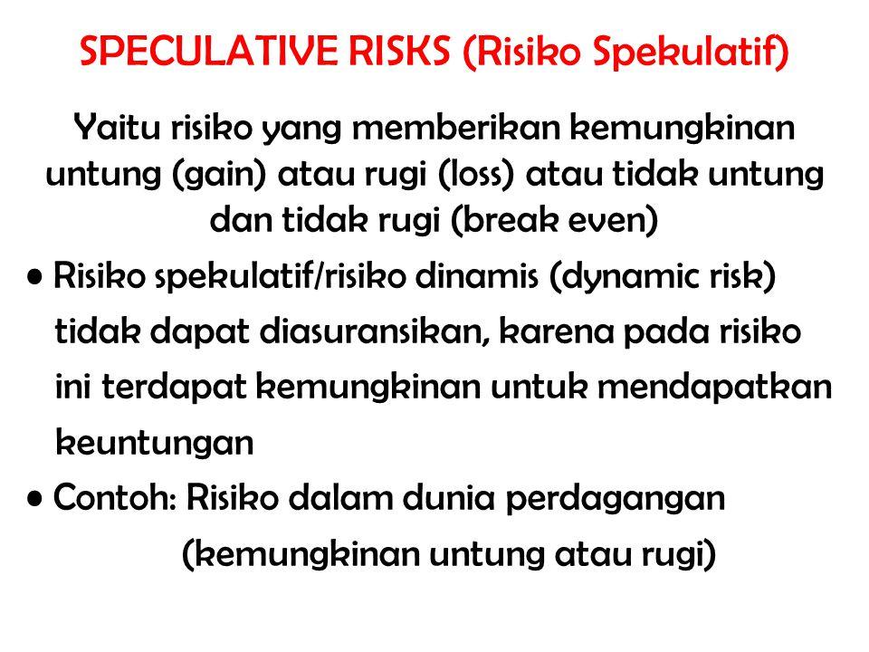 SPECULATIVE RISKS (Risiko Spekulatif) Yaitu risiko yang memberikan kemungkinan untung (gain) atau rugi (loss) atau tidak untung dan tidak rugi (break