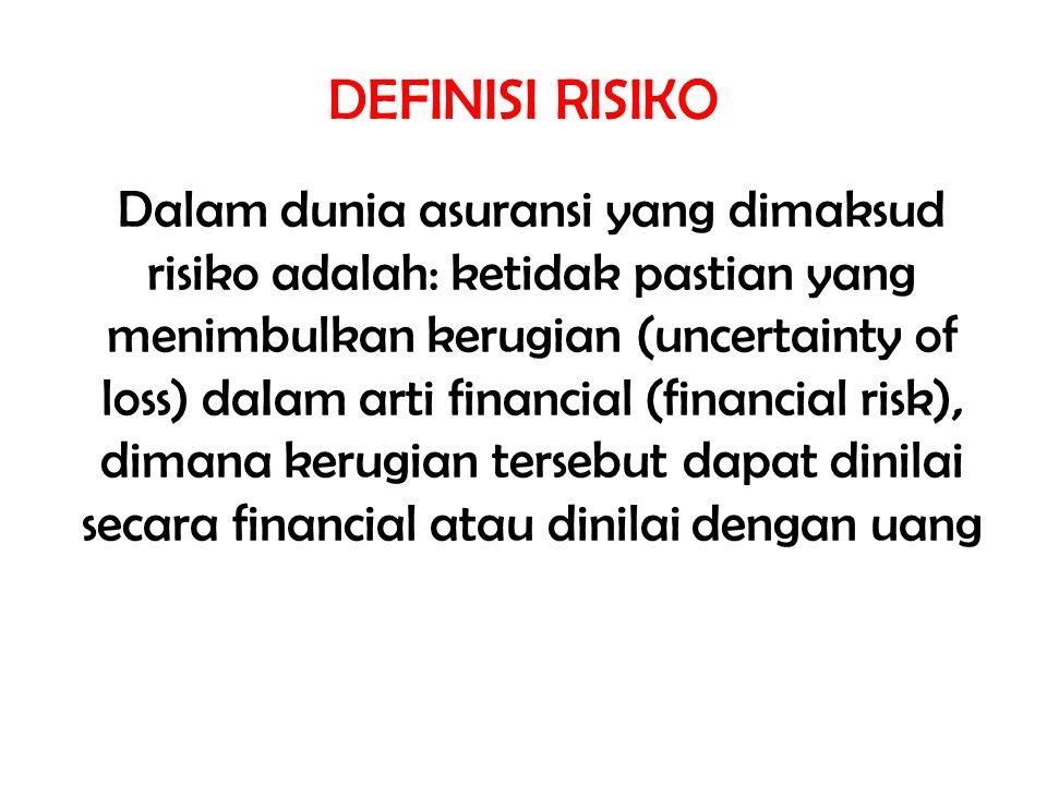 DEFINISI RISIKO Dalam dunia asuransi yang dimaksud risiko adalah: ketidak pastian yang menimbulkan kerugian (uncertainty of loss) daIam arti financial (financial risk), dimana kerugian tersebut dapat dinilai secara financial atau dinilai dengan uang