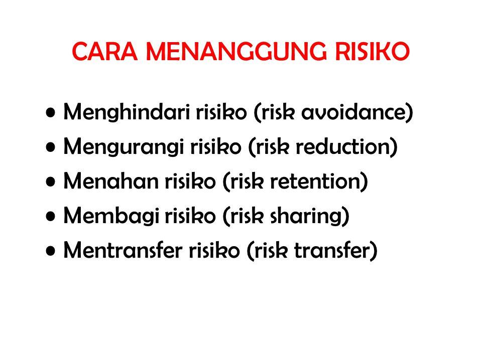 CARA MENANGGUNG RISIKO Menghindari risiko (risk avoidance) Mengurangi risiko (risk reduction) Menahan risiko (risk retention) Membagi risiko (risk sharing) Mentransfer risiko (risk transfer)