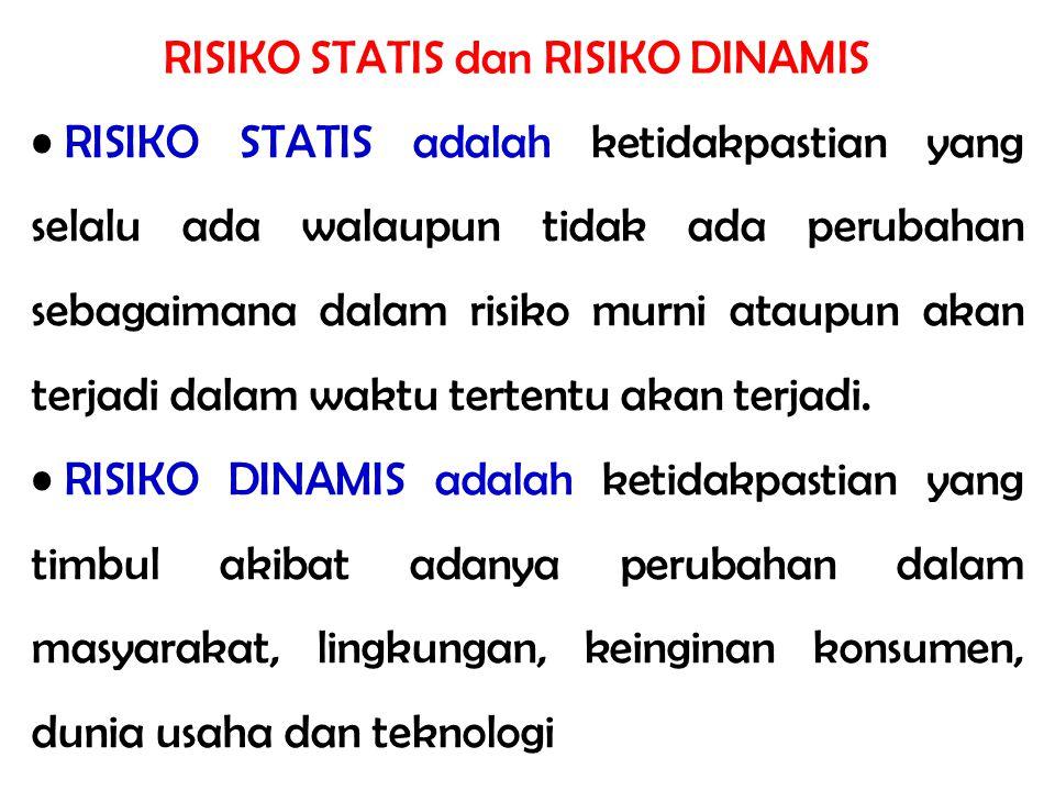 RISIKO YANG DAPAT DIASURANSIKAN dan RISIKO YANG TIDAK DAPAT DIASURANSIKAN RISIKO YANG DAPAT DIASURANSIKAN adalah risiko yang dapat dipindahkan pada perusahaan asuransi yang pada dasarnya adalha jenis risiko murni/statis merupakan risiko yang dapat diasuransikan RISIKO YANG TIDAK DAPAT DIASURANSIKAN adalah risiko yang tidak dapat dipindahkan kepada perusahaan asuransi, yang pada dasarnya semua jenis risiko spekulatif/dinamis merupakan risiko yang tidak dapat diasuransikan