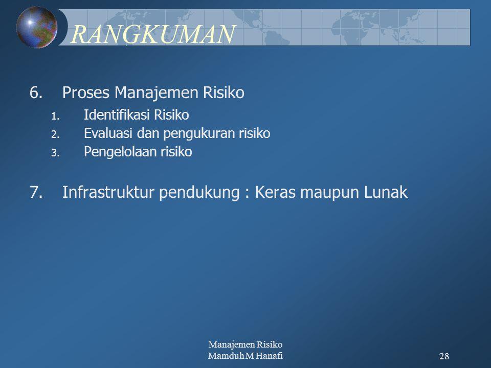 Manajemen Risiko Mamduh M Hanafi28 RANGKUMAN 6.Proses Manajemen Risiko 1. Identifikasi Risiko 2. Evaluasi dan pengukuran risiko 3. Pengelolaan risiko