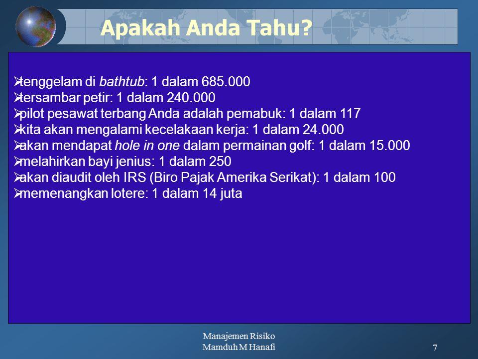 Manajemen Risiko Mamduh M Hanafi7  tenggelam di bathtub: 1 dalam 685.000  tersambar petir: 1 dalam 240.000  pilot pesawat terbang Anda adalah pemab