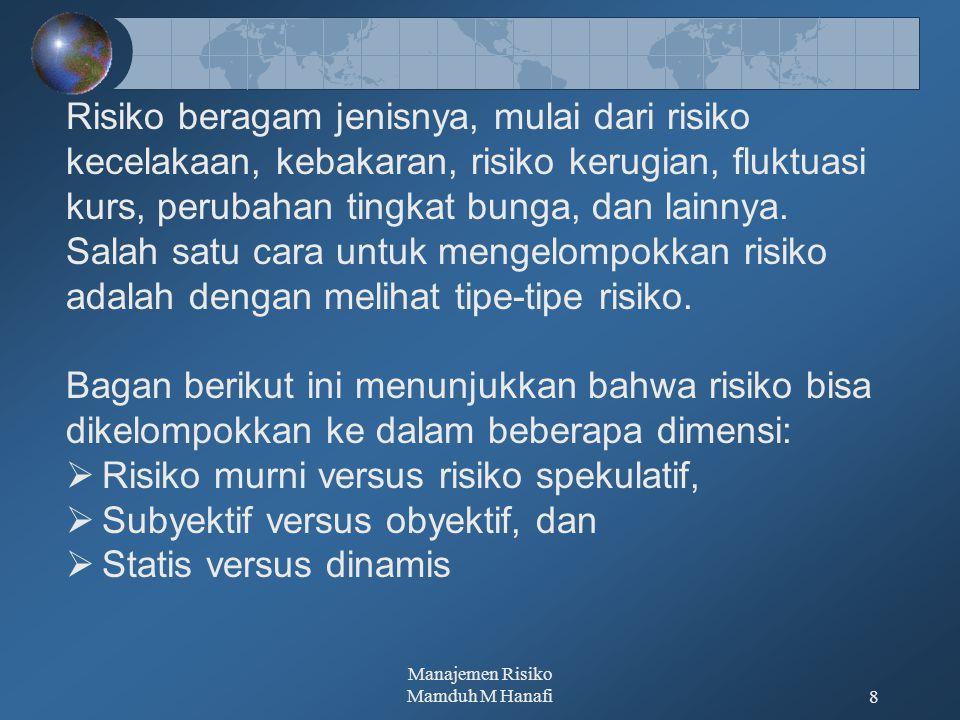 Manajemen Risiko Mamduh M Hanafi8 Risiko beragam jenisnya, mulai dari risiko kecelakaan, kebakaran, risiko kerugian, fluktuasi kurs, perubahan tingkat bunga, dan lainnya.
