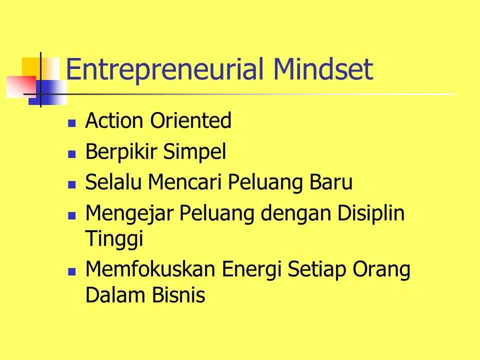 Entrepreneurial Mindset Action Oriented Berpikir Simpel Selalu Mencari Peluang Baru Mengejar Peluang dengan Disiplin Tinggi Memfokuskan Energi Setiap
