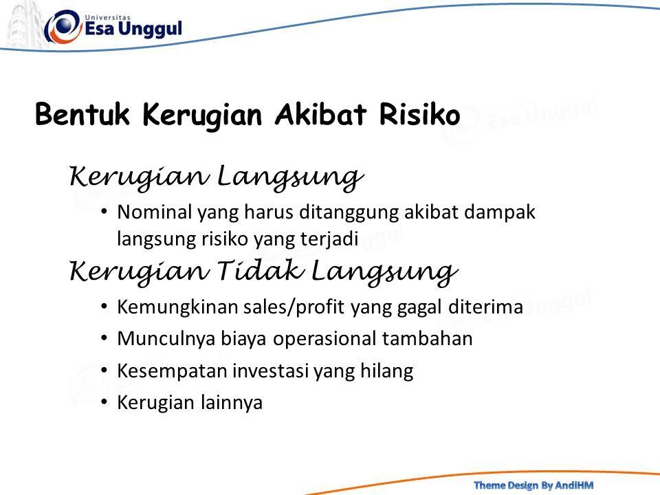 Bentuk Kerugian Akibat Risiko Kerugian Langsung Nominal yang harus ditanggung akibat dampak langsung risiko yang terjadi Kerugian Tidak Langsung Kemungkinan sales/profit yang gagal diterima Munculnya biaya operasional tambahan Kesempatan investasi yang hilang Kerugian lainnya