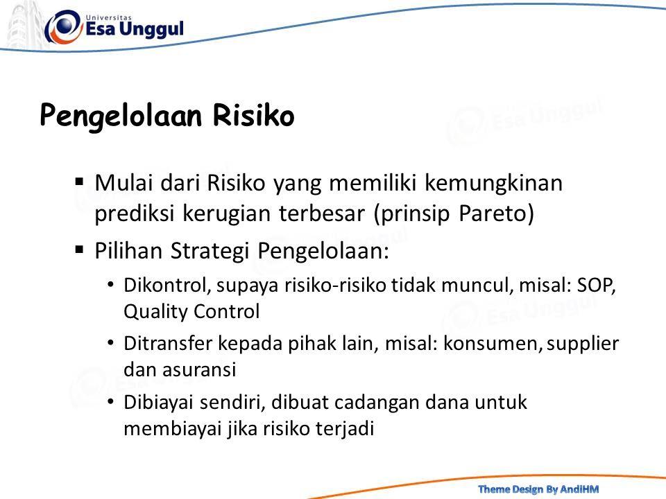 Pengelolaan Risiko  Mulai dari Risiko yang memiliki kemungkinan prediksi kerugian terbesar (prinsip Pareto)  Pilihan Strategi Pengelolaan: Dikontrol