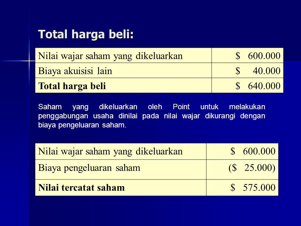 Penggabungan usaha melalui pembelian aktiva bersih Sharp Aktiva, Kewajiban dan EkuitasNilai buku ($)Nilai wajar ($) Kas dan Piurang45.000 Persediaan65.00075.000 Tanah40.00070.000 Bangunan dan Peralatan400.000350.000 Akumulasi Penyusutan(150.000) Paten80.000 Total Aktiva400.000620.00 Kewajiban Lancar100.000110.000 Saham Biasa (nominal $ 5 )100.000 Tambahan Modal disetor50.000 Laba di Tahan150.000 Total Kewajiban dan Ekuitas400.000 Nilai Wajar Aktiva Bersih510.000