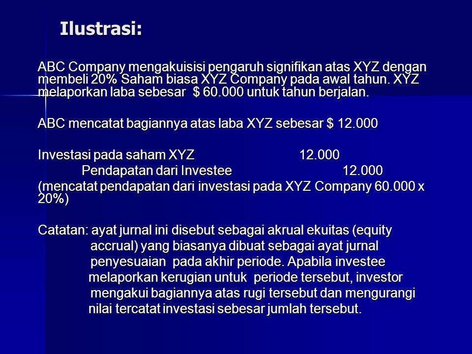 Ilustrasi: ABC Company mengakuisisi pengaruh signifikan atas XYZ dengan membeli 20% Saham biasa XYZ Company pada awal tahun. XYZ melaporkan laba sebes